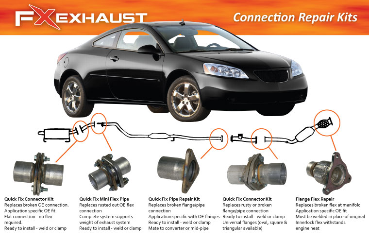 FX Exhaust Connection Repair Kits